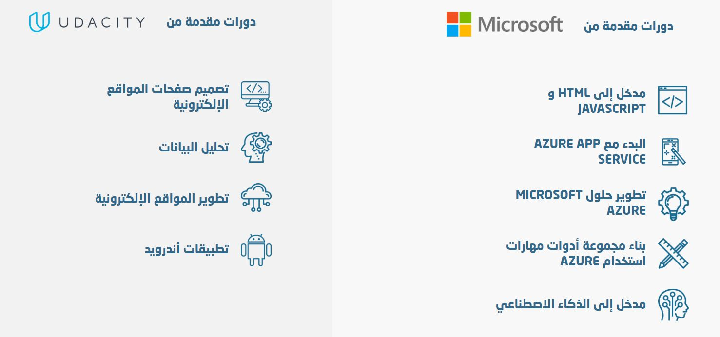 مليون مبرمج عربي تطلق مجموعة أوسع من الدورات التدريبية لتعلم لغة البرمجة أريبيان بزنس