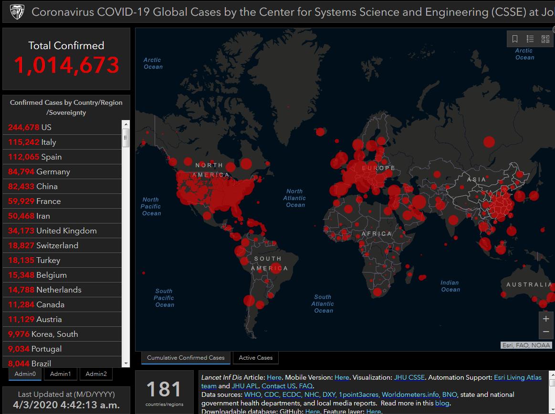 مليون إصابة بفيروس كورونا حول العالم ربعهم في الولايات المتحدة الأمريكية   أريبيان بزنس