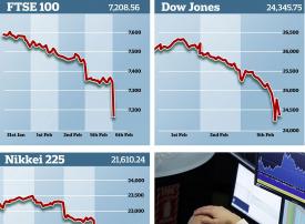 بورصة وول ستريت تتهاوى بخسائر تزيد عن 4 تريليونات دولار