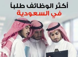 بالفيديو: ما هي أكثر الوظائف طلباً في السعودية؟