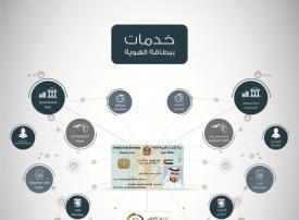الشركات تصدر بطاقات الهوية الإماراتية لموظفيها  بنظام الاستمارة الإلكترونية
