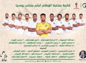 تشكيلة المنتخب السعودي في مباراته أمام المنتخب الروسي