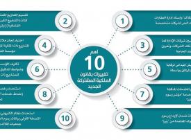 حل جمعيات الملاك وشركات متخصصة تدير العقارات في دبي