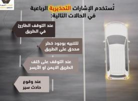 شرطة أبوظبي تحذر من الإستخدام الخاطىء للإشارات الرباعية بالسيارات أثناء الضباب