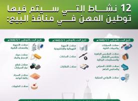 كم فرصة عمل للسعوديين ستنتج عن توطين 5 أنشطة اليوم؟