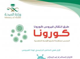 ارتفاع حالات الإصابة بفيروس كورونا في السعودية