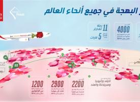 الإمارات للشحن الجوي تشغل رحلات إضافية لنقل زهور «عيد الحب»