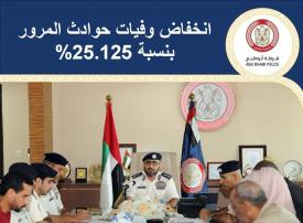 149 شخصا ، وفيات حوادث الطرق في أبو ظبي