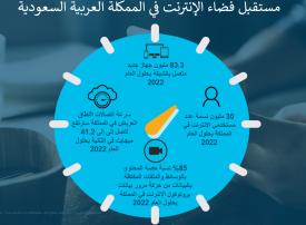 سيسكو تتوقع ارتفاع عدد مستخدمي الإنترنت في السعودية إلى 30 مليون بحلول 2022