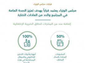 الإمارات : الضريبة الإنتقائية 50% للمنتجات المحلاة و100% لمنتجات السيجارة الإلكترونية