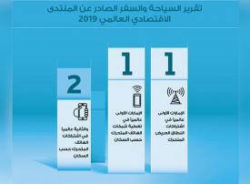 الإمارات الأولى في تغطية الهاتف المحمول