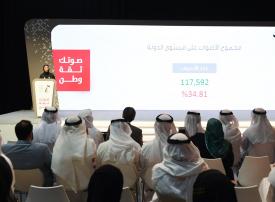 الإمارات: إعلان النتائج الأولية لفائزي «الوطني» والقائمة النهائية 13 الجاري