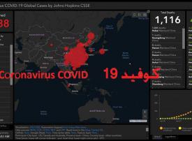 كوفيد-19 هو الاسم الجديد لفيروس كورونا  الجديد