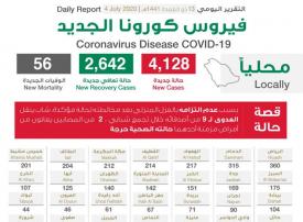 السعودية تعلن عن أكبر عدد من الوفيات اليومية وعدد الإصابات يتجاوزو 60 ألفا