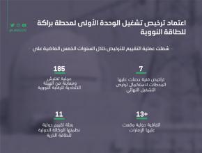 الإمارات تصبح أول بلد عربي يشغل محطات الطاقة النووية السلمية
