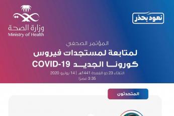 """السعودية تسجل 2692  إصابة جديدة بـ""""كورونا"""""""