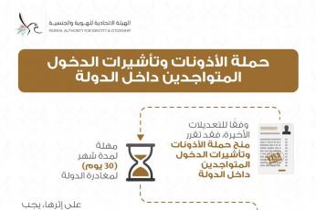 بعد غدا، آخر موعد لمغادرة أصحاب التأشيرات المنتهية في الإمارات