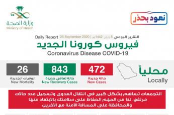 السعودية تسجل 472 اصابة جديدة بفيروس كورونا المستجد