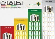 """برنامج """"نطاقات"""" السعودي يدخل معايير جديدة لمنع """"التوظيف الوهمي"""""""