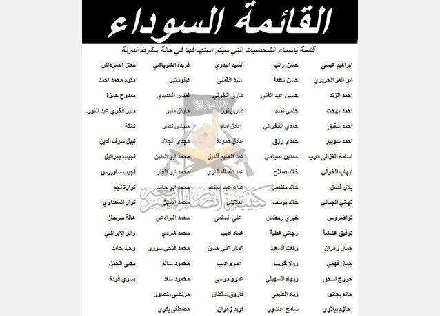 استهداف 66 شخصية سياسية واعلامية في مصر