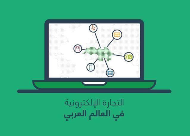 """""""بيفورت"""": التجارة من خلال الانترنت ستنمو في 2015 وخاصة في السفريات"""