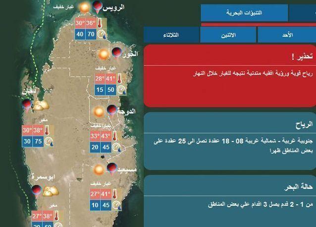 قطر: تحذير من رياح قوية وتدني الرؤية