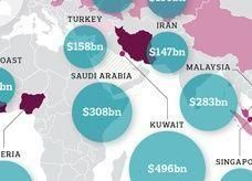 الكويت والسعودية تتصدر دول المنطقة في الأموال المودعة في حسابات خفية