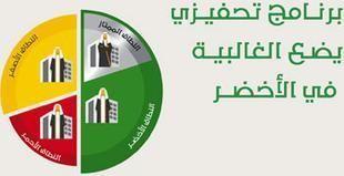 """السعودية: تأشيرات مفتوحة المهنة للمنشآت الممتازة والخضراء ضمن """"نطاقات"""""""