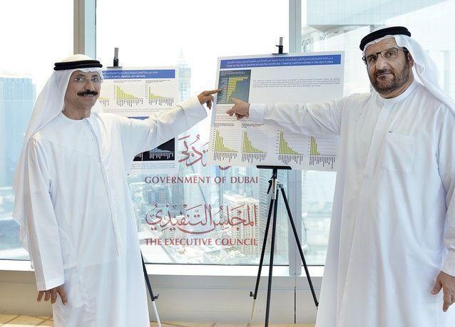 دبي مع السبعة الكبار كأفضل المراكز البحرية العالمية  بحلول العام 2020
