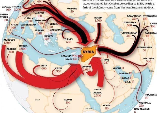 20 ألف مقاتل أجنبي أنضم معظمهم لداعش في سوريا والعراق