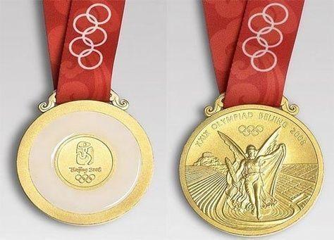المكافآت المالية للرياضيين الحائزين على ميدالية ذهبية