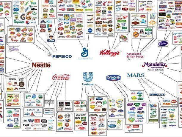 من هي الشركات العشرة التي تتحكم بالغذاء العالمي؟