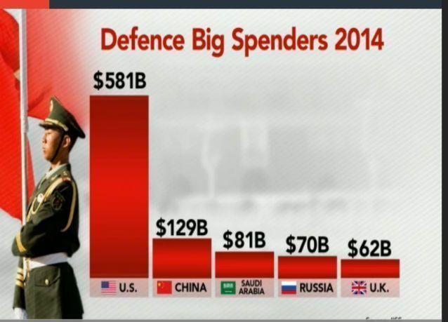 السعودية الأولى عربياً والثالثة عالمياً في الإنفاق على الجيوش