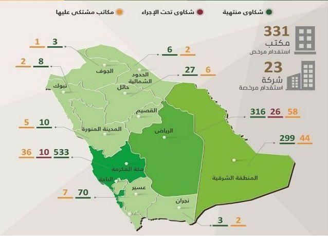 السعودية : إنهاء 1282 شكوى ضد مكاتب استقدام تلاعبت بأسعار ومدد العقود