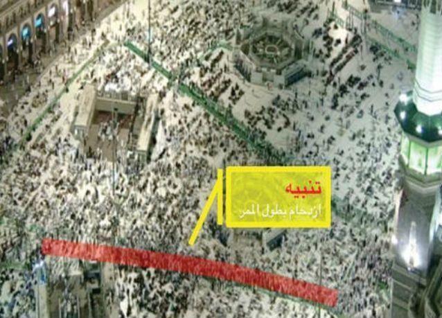 """السعودية : """"راصد"""" .. مشروع تقني جديد لإدارة الحشود في المسجد الحرام"""