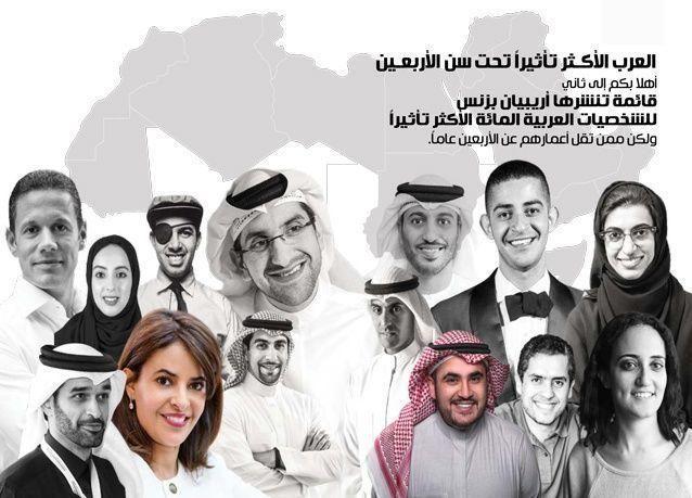 لاجئ سابق يتصدر العالم بين الشبان العرب الأكثر تأثيرا