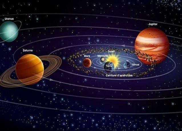"""فلكي خليجي : اصطفاف 5 كواكب عامودياً على """"الأرض"""" تكراراً لما حصل قبل 11 عاماً"""