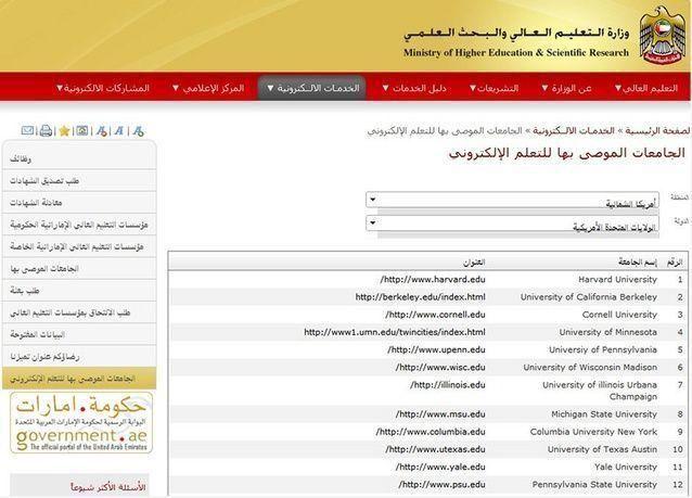 قائمة جامعات التعليم الإلكتروني المعترف بها في الإمارات