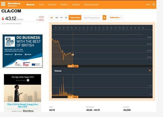 هبوط أسعار النفط مع جني تجار أرباحا عقب مكاسب استمرت ثلاثة أسابيع
