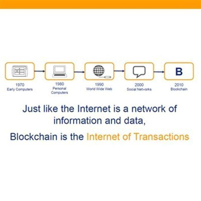 """""""الإمارات دبي الوطني"""" يطلق أول شبكة تجريبية للتعاملات الرقمية """"بلوك تشين"""""""
