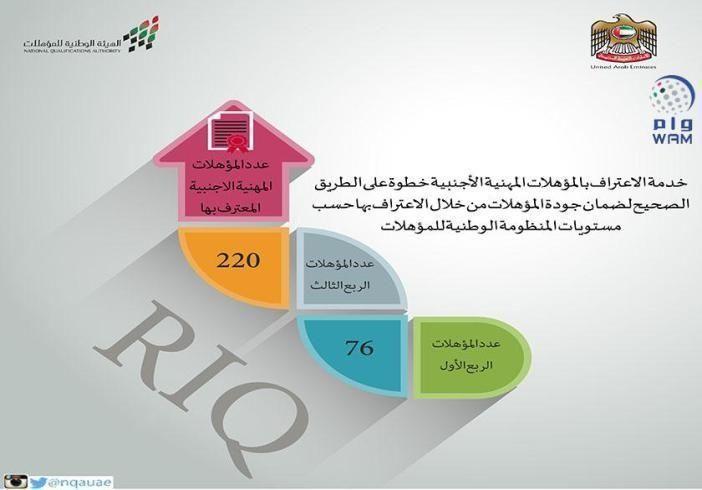 الإمارات أولى الدول العربية في شروعها في تطوير نظام متكامل للمؤهلات