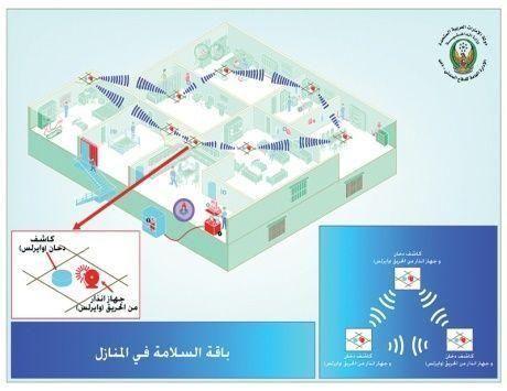 أجهزة لاستشعار دخان الحرائق في جميع منازل دبي