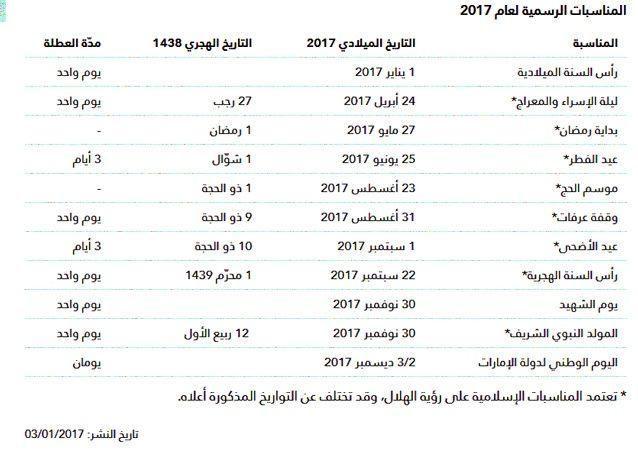 الإمارات: العطلات الرسمية لعام 2017