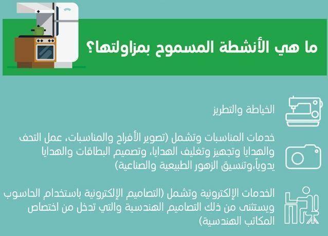 قطر: السماح بالأعمال التجارية في المنازل