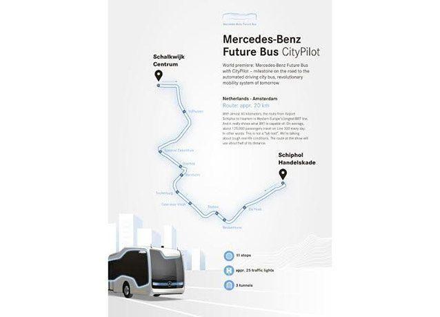 """بالصور : """"حافلات دايملر"""" تقدم حافلة المستقبل للمدينة بنظام القيادة الذاتية"""