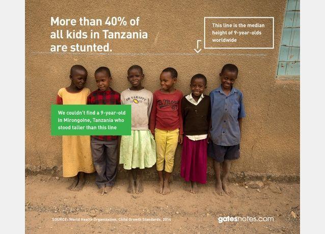 الفقر يهدد النمو العقلي لعشرات الملايين من الأطفال