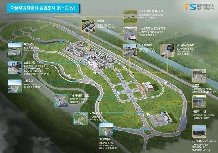 كي سيتي -K-City مدينة كورية جديدة للسيارات ذاتية القيادة