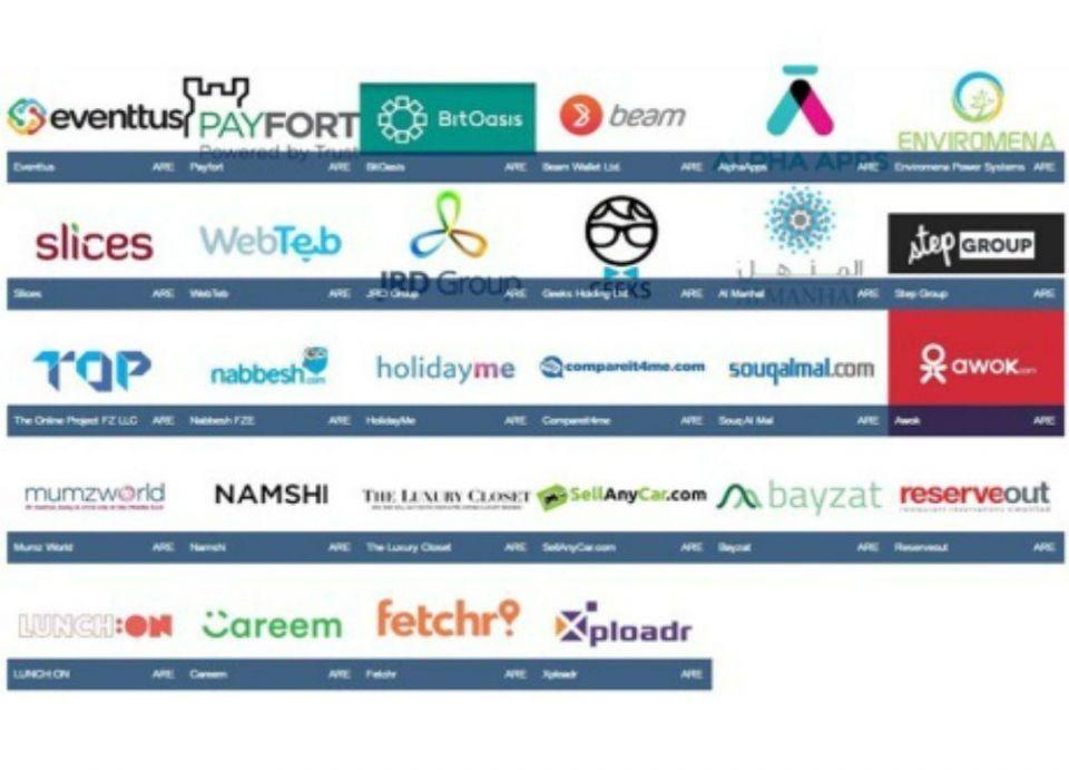 28 شركة إماراتية ترسم مستقبل الثورة الصناعية الرابعة في العالم