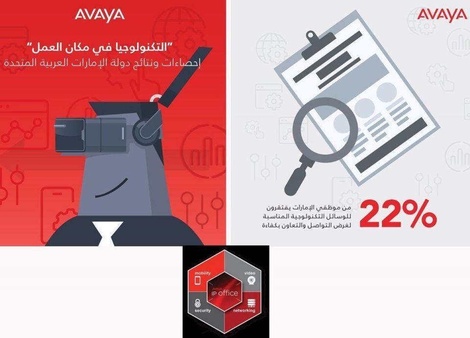 دراسة: موظفو الإمارات يتطلعون إلى حلول التعاون عبر الهواتف الذكية لتحسين وتعزيز الإنتاجية