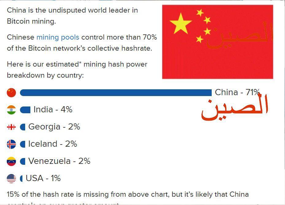 هل تفجر الصين فقاعة عملة بيتكوين؟